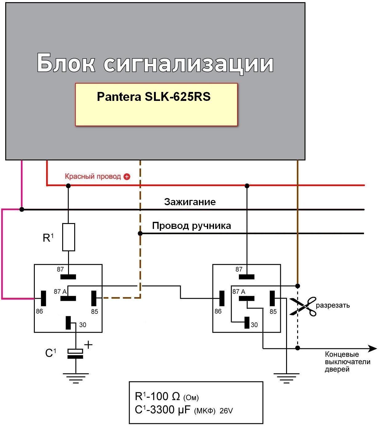 Pantera Slk 150Sc Инструкция